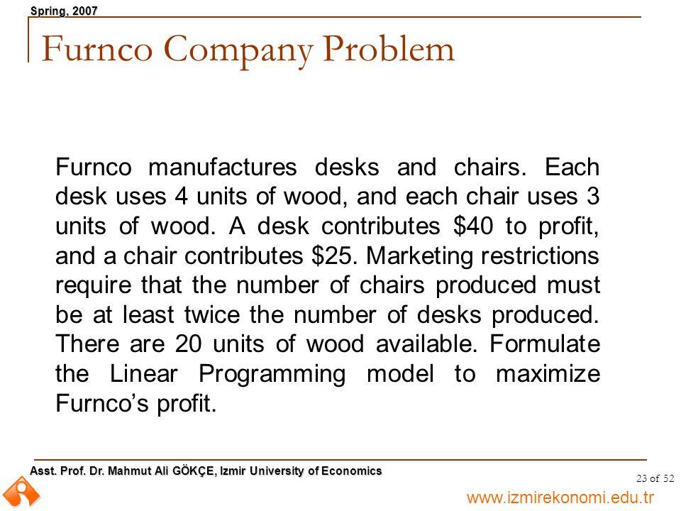 Furnco Company Problem
