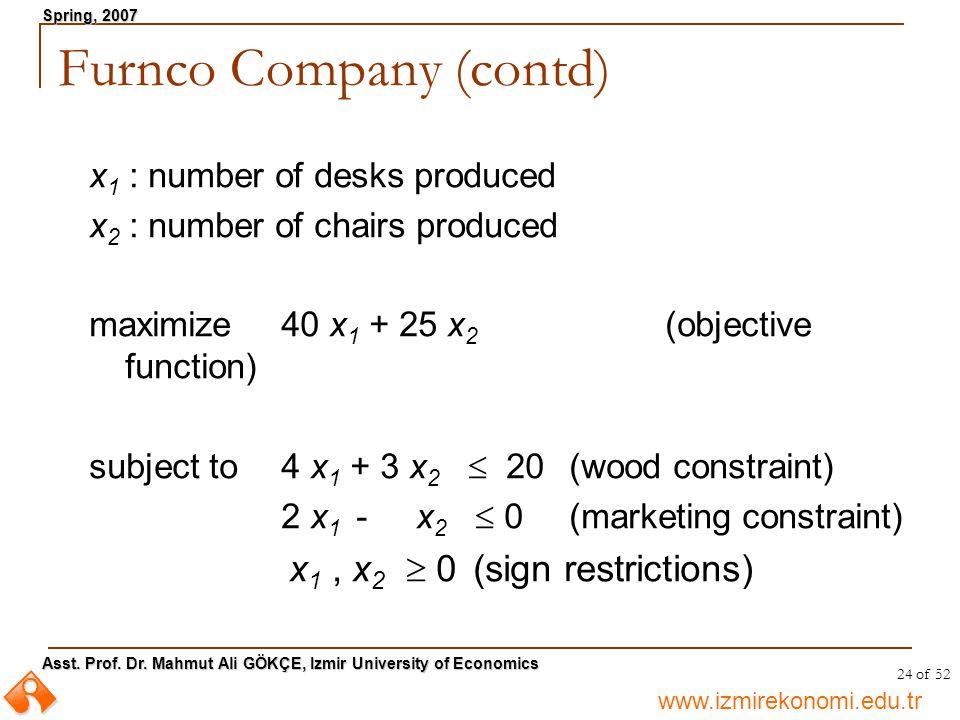 Furnco Company (contd)