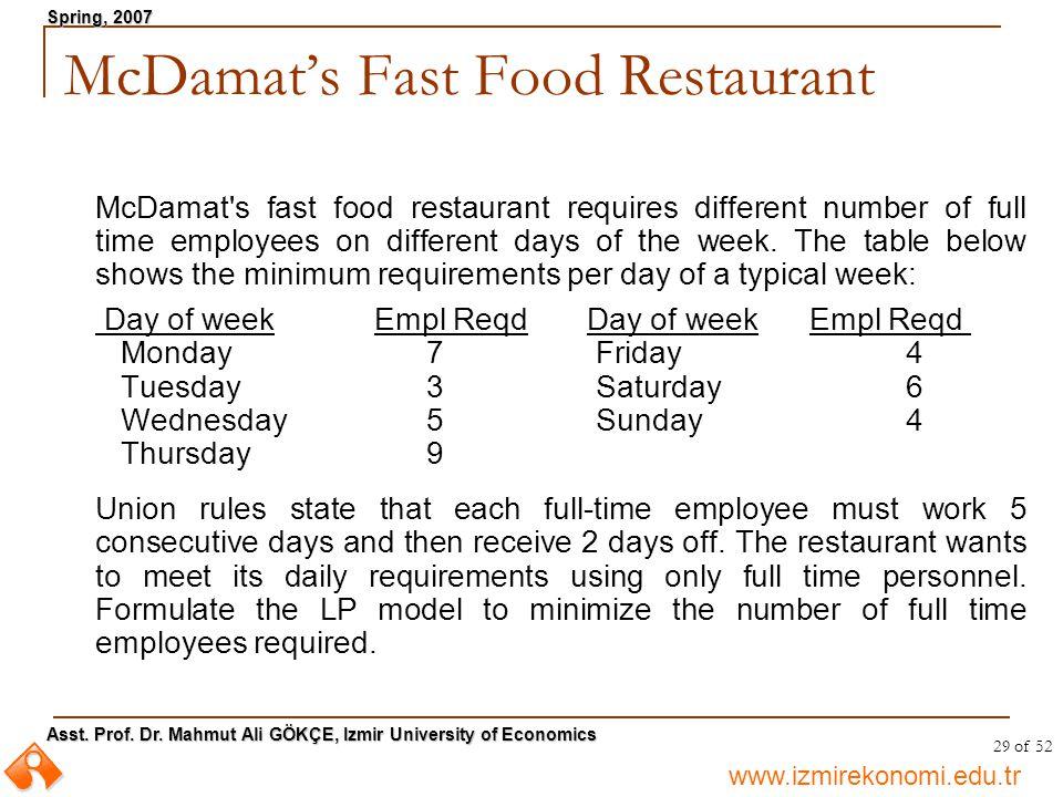 McDamat's Fast Food Restaurant