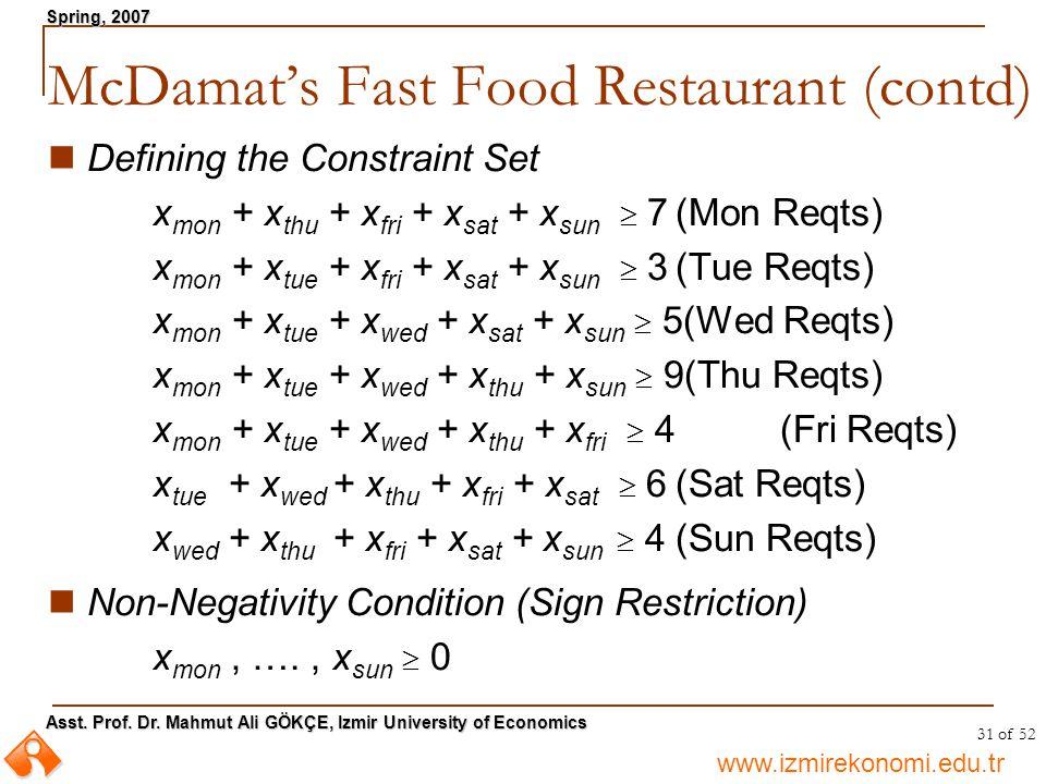 McDamat's Fast Food Restaurant (contd)
