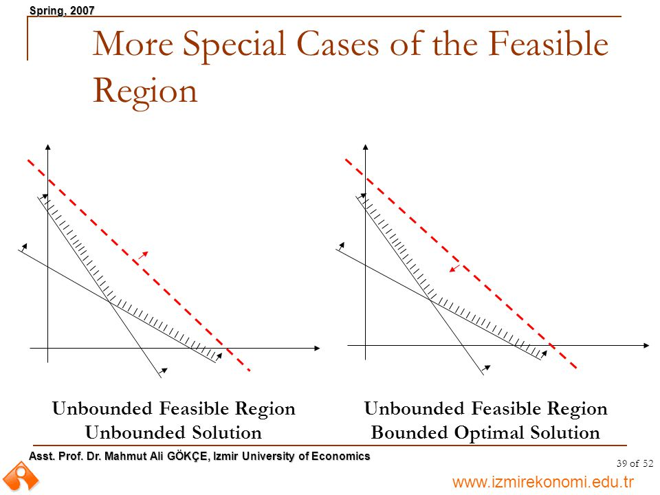 More Special Cases of the Feasible Region