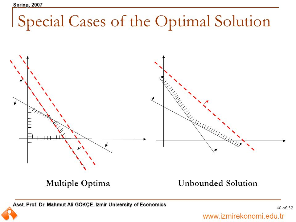 Special Cases of the Optimal Solution