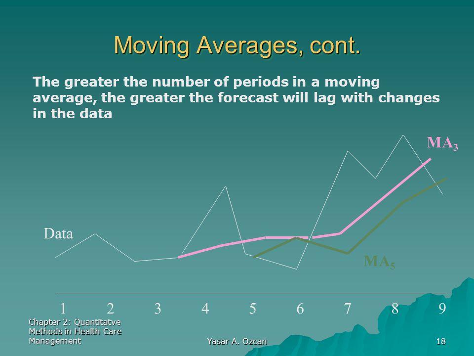 Moving Averages, cont. MA3 Data MA5 1 2 3 4 5 6 7 8 9