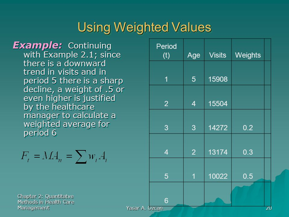 Using Weighted Values
