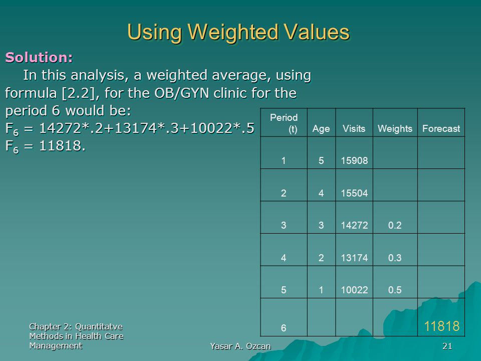 Using Weighted Values Solution: