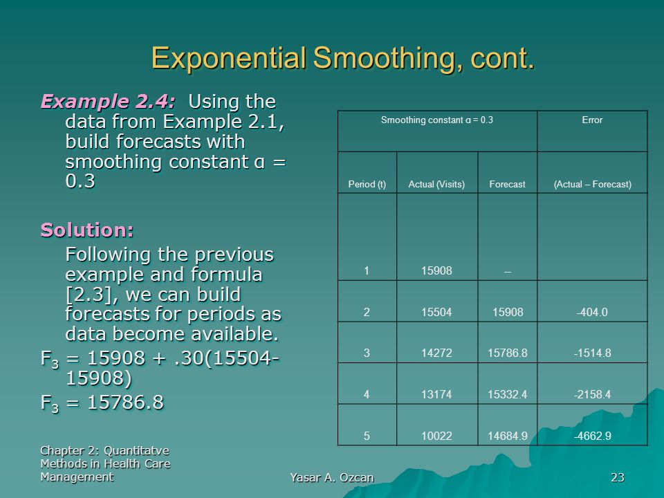 Exponential Smoothing, cont.