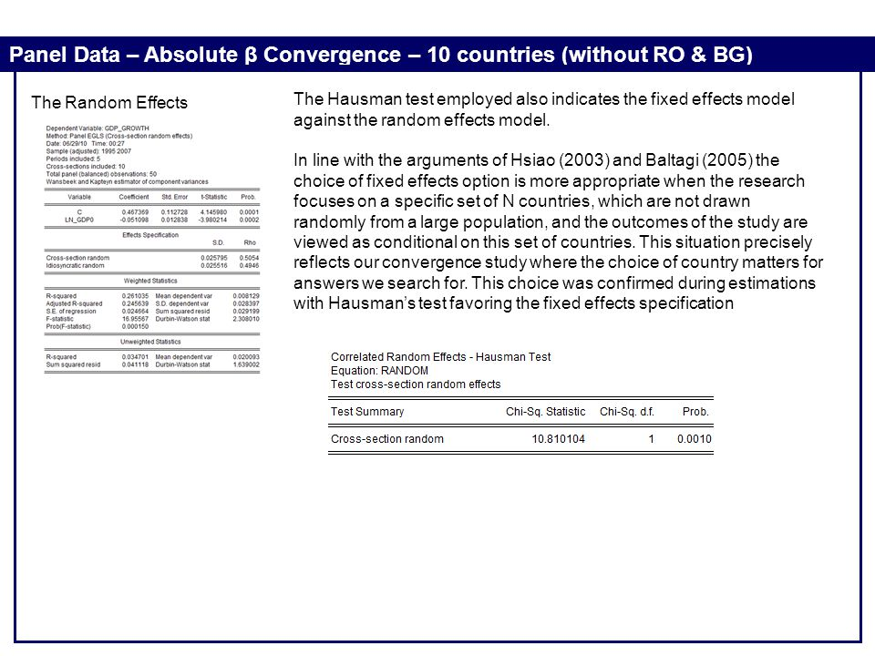 Panel Data – Absolute β Convergence – 10 countries (without RO & BG)