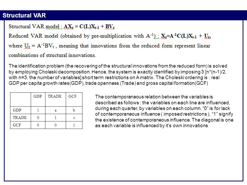Structural VAR
