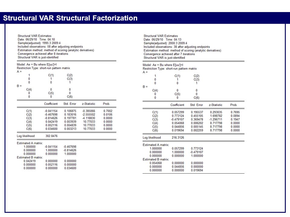 Structural VAR Structural Factorization