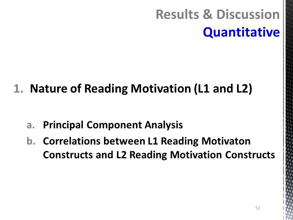 Results & Discussion Quantitative