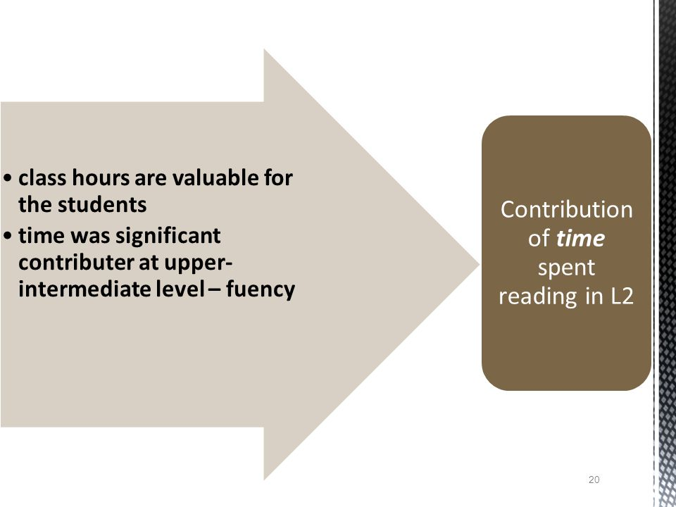 Contribution of time spent reading in L2