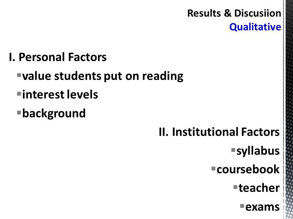 Results & Discusiion Qualitative