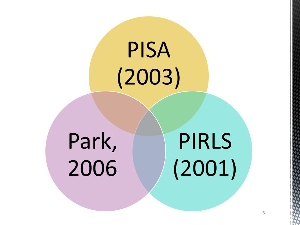 PISA (2003) PIRLS (2001) Park, 2006