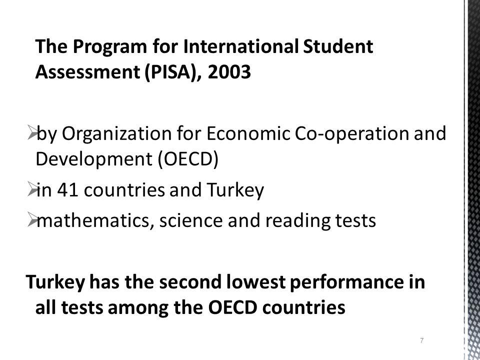 The Program for International Student Assessment (PISA), 2003