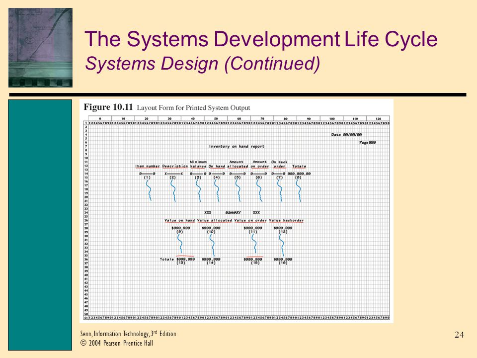 The Systems Development Life Cycle Systems Design (Continued)