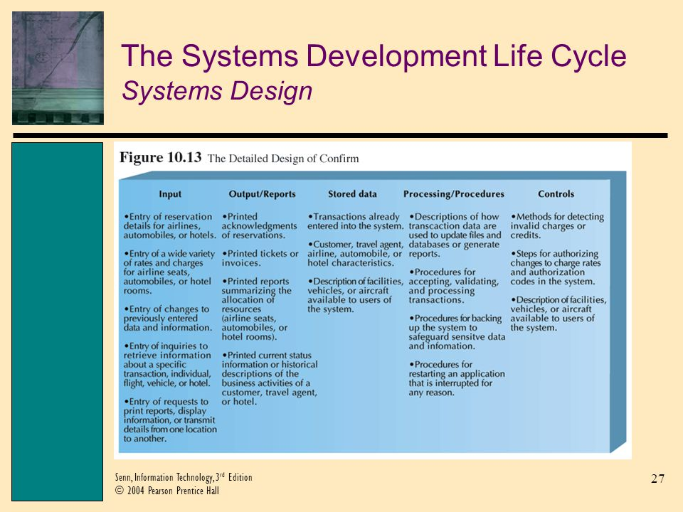 The Systems Development Life Cycle Systems Design