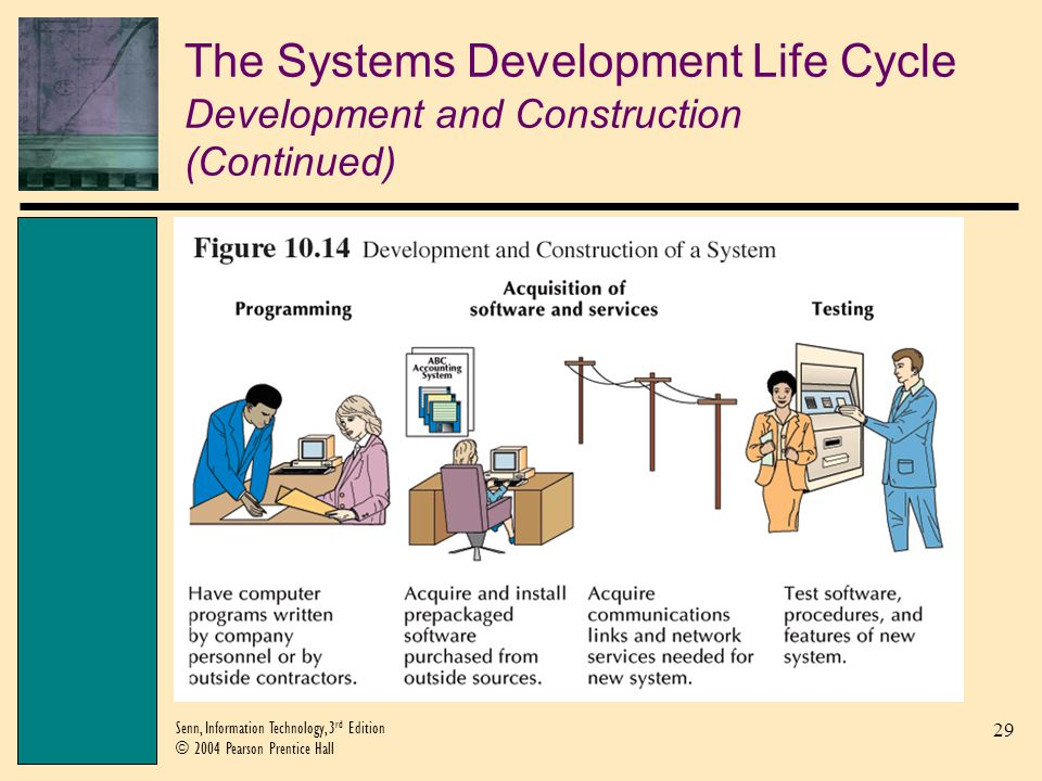 The Systems Development Life Cycle Development and Construction (Continued)