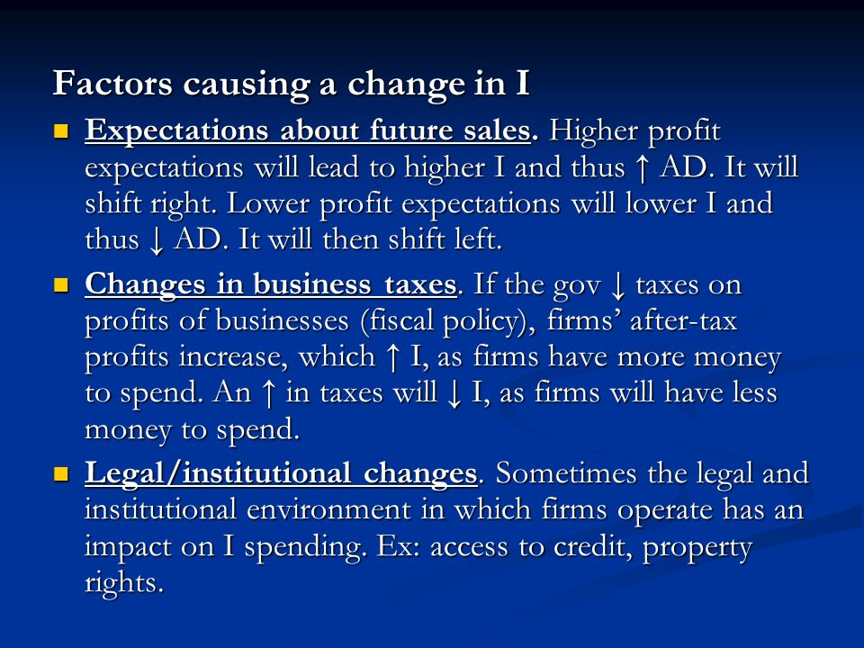 Factors causing a change in I
