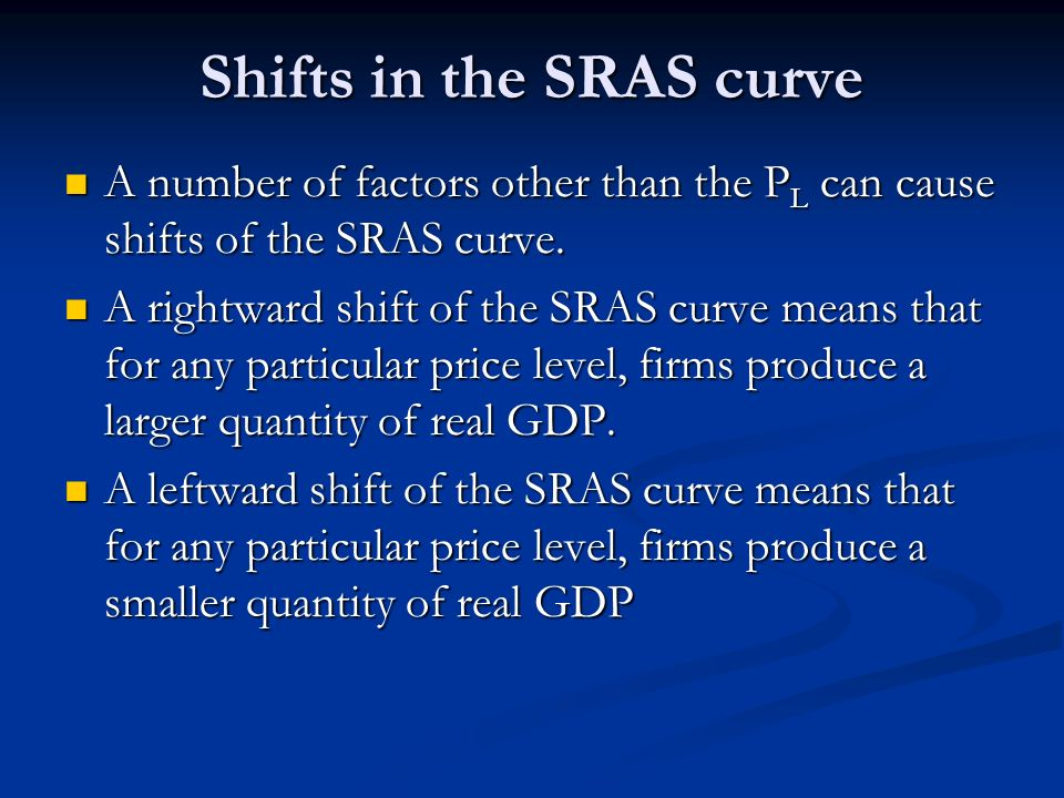 Shifts in the SRAS curve