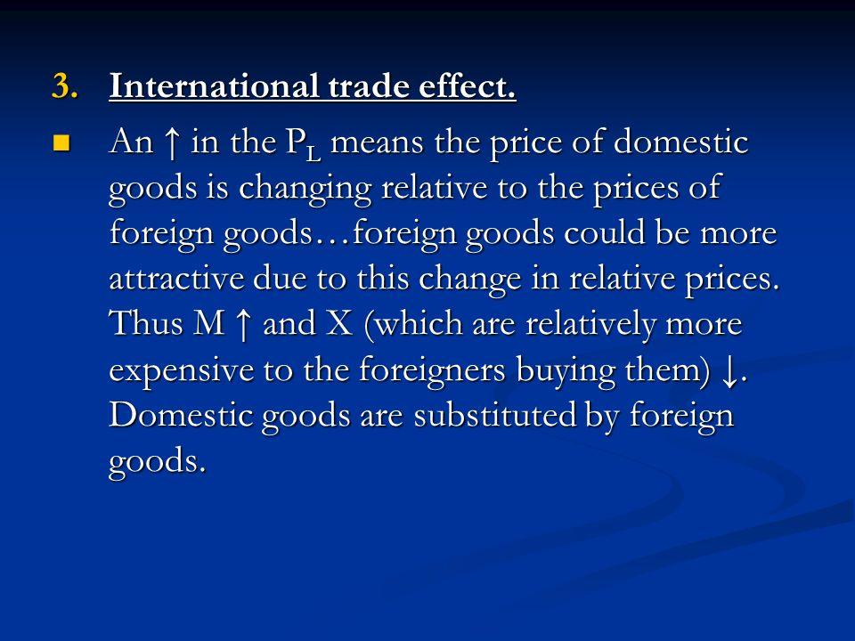 International trade effect.