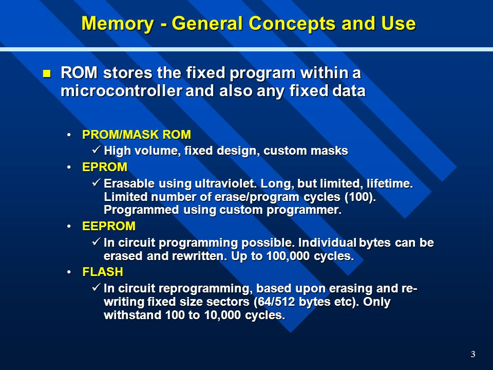 Memory - General Concepts and Use