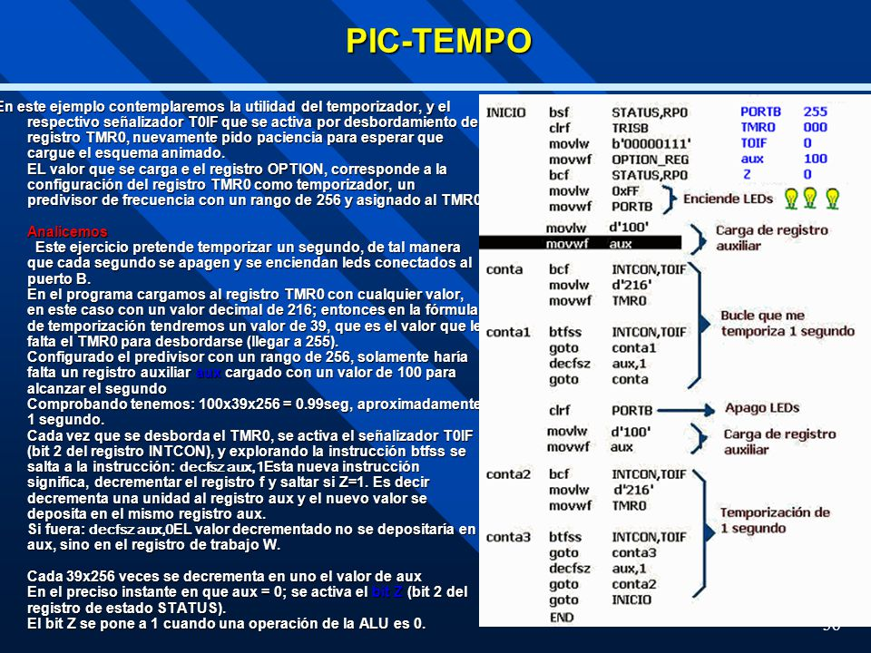 PIC-TEMPO