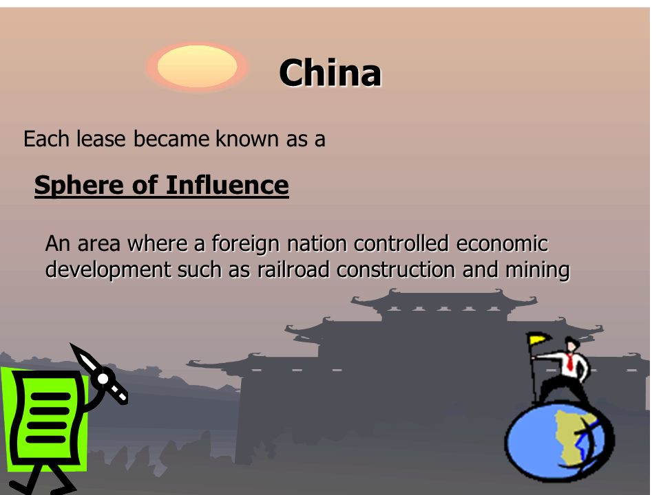 China Sphere of Influence Each lease became known as a