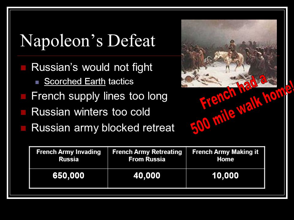 Napoleon's Defeat Russian's would not fight