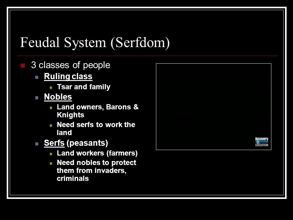 Feudal System (Serfdom)