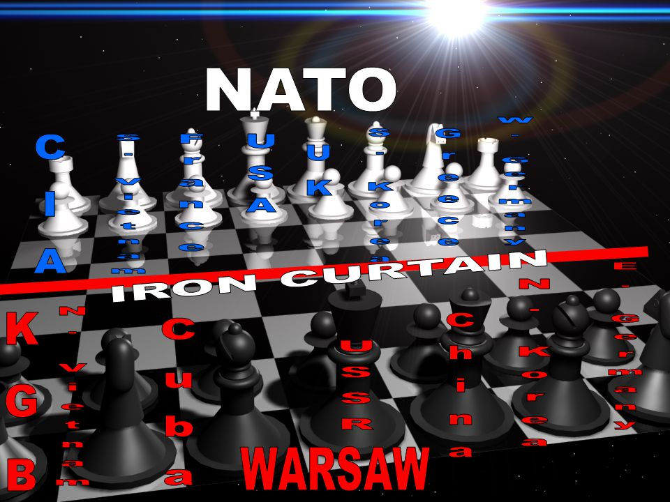 NATO USA. UK. W. Germany. Greece. France. S. Korea. CIA. S. Vietnam. IRON CURTAIN. E. Germany.