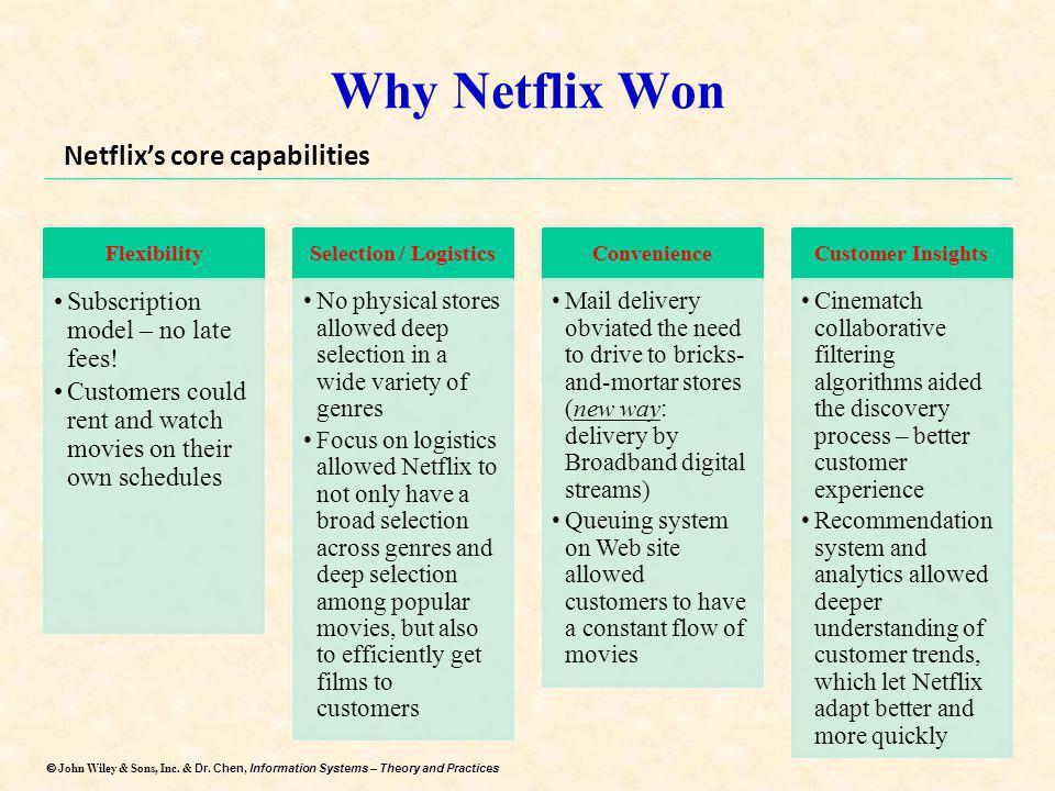 Why Netflix Won Netflix's core capabilities