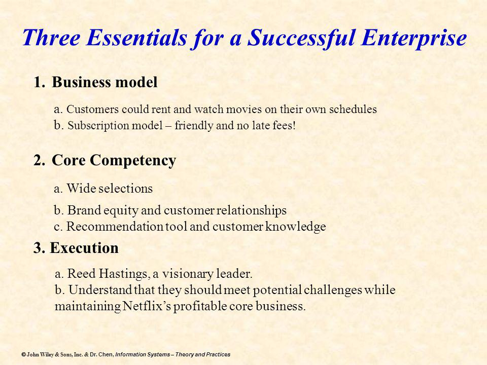 Three Essentials for a Successful Enterprise