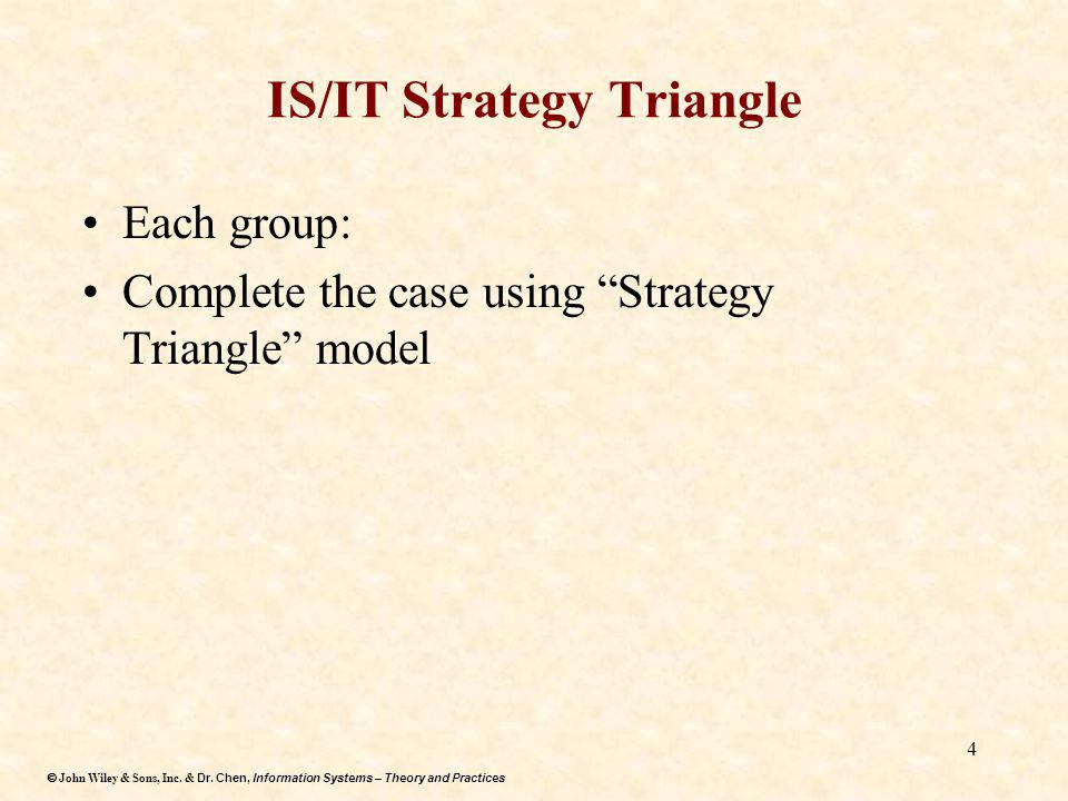 IS/IT Strategy Triangle