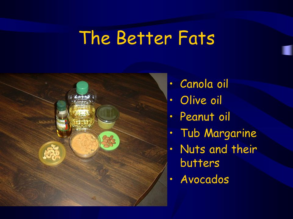 The Better Fats Canola oil Olive oil Peanut oil Tub Margarine