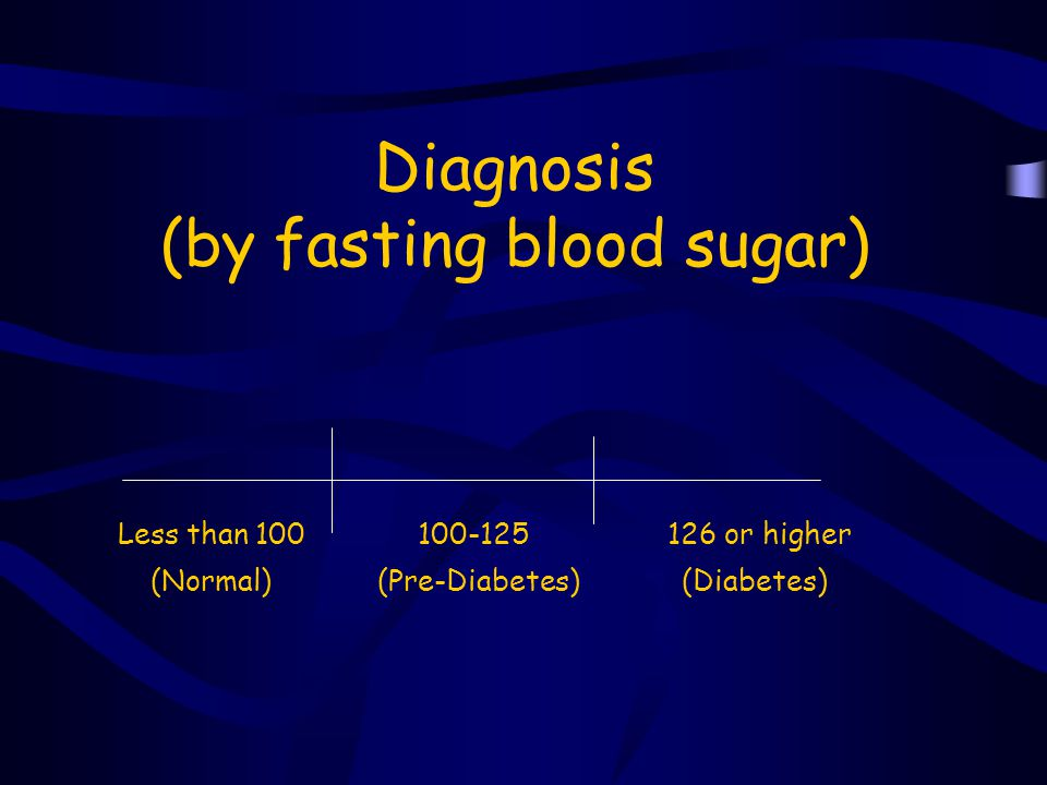 Diagnosis (by fasting blood sugar)