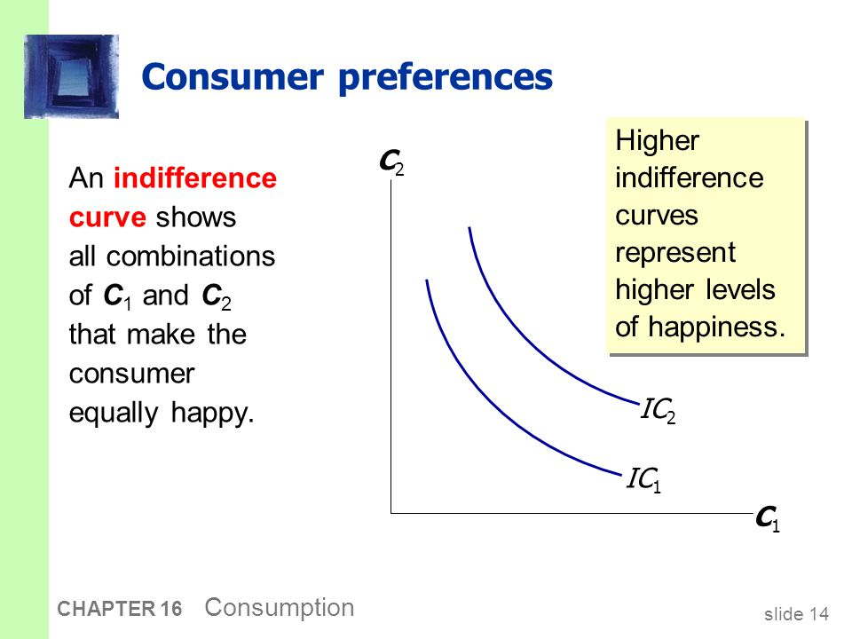 Consumer preferences The slope of an indifference curve at any point equals the MRS at that point.