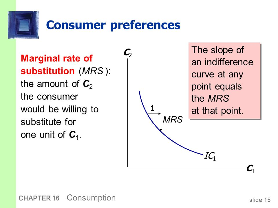Optimization C1. C2. The optimal (C1,C2) is where the budget line just touches the highest indifference curve.