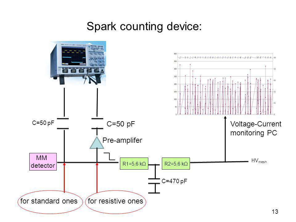 Spark counting device: