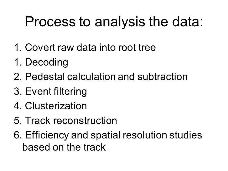 Process to analysis the data:
