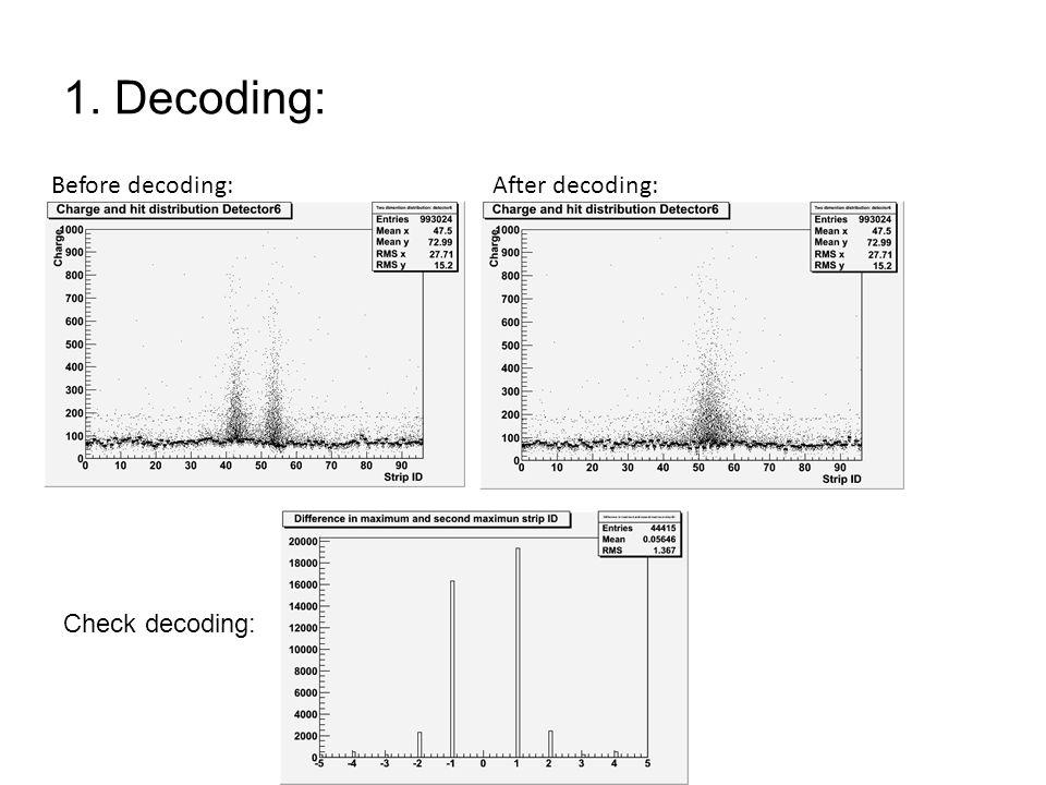 1. Decoding: Before decoding: After decoding: Check decoding: