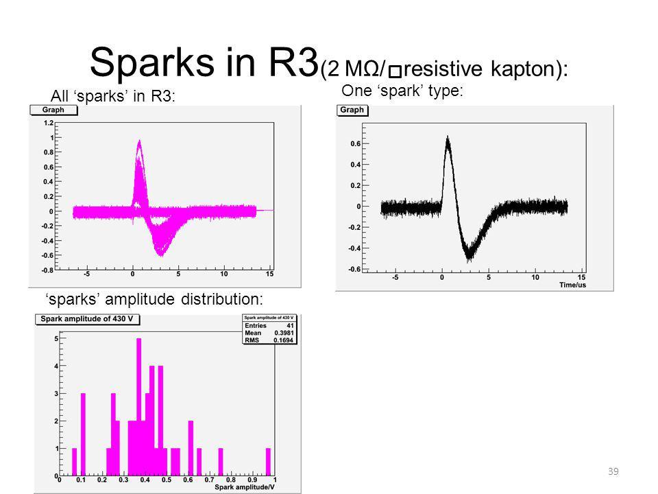 Sparks in R3(2 MΩ/ resistive kapton):