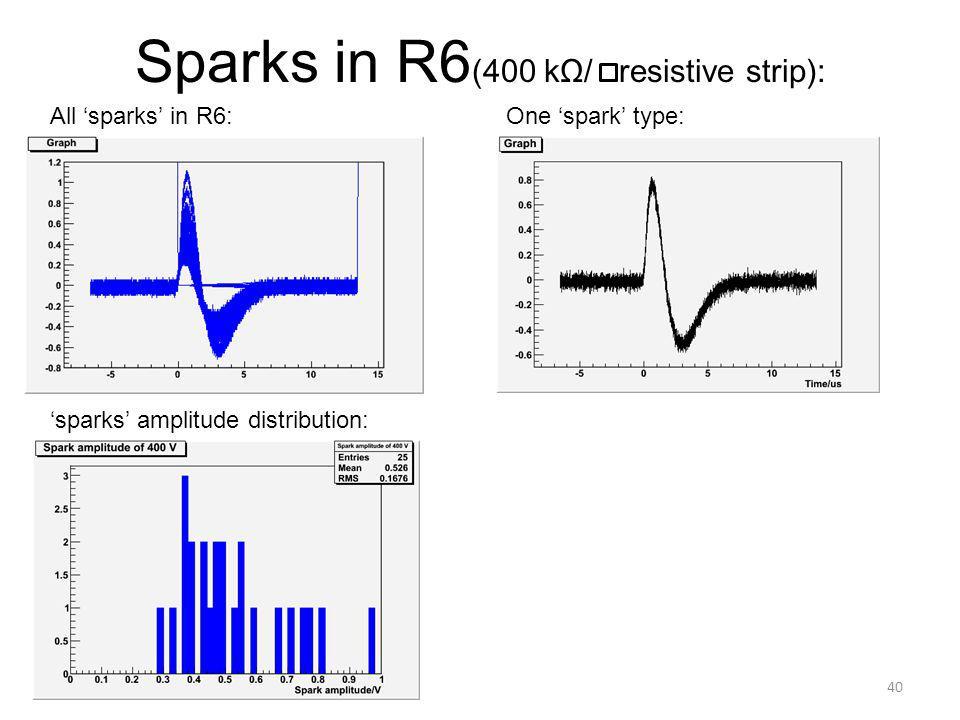 Sparks in R6(400 kΩ/ resistive strip):