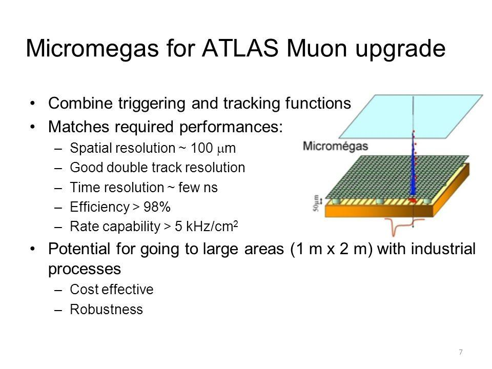 Micromegas for ATLAS Muon upgrade