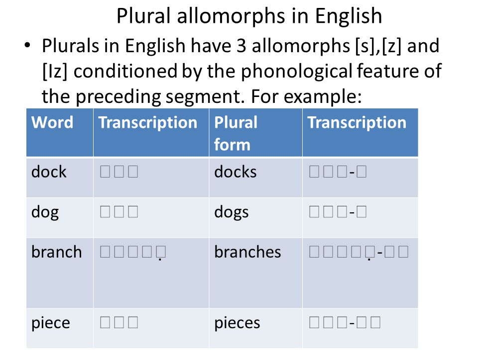 Plural allomorphs in English