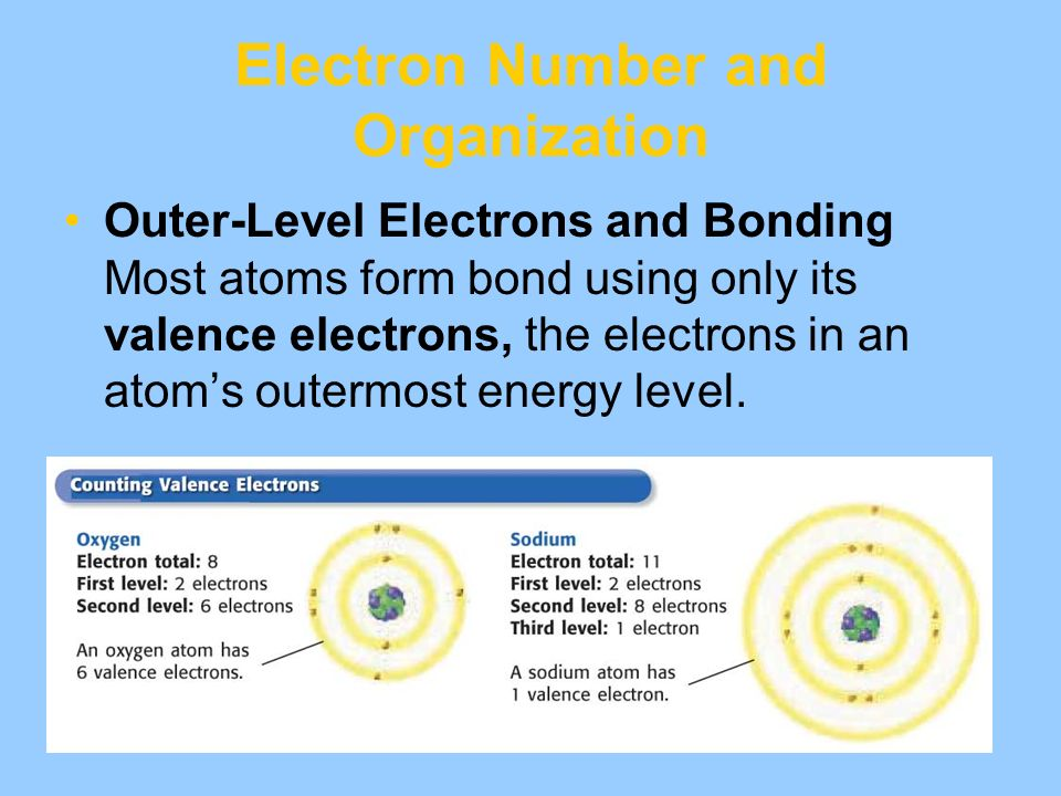 Electron Number and Organization