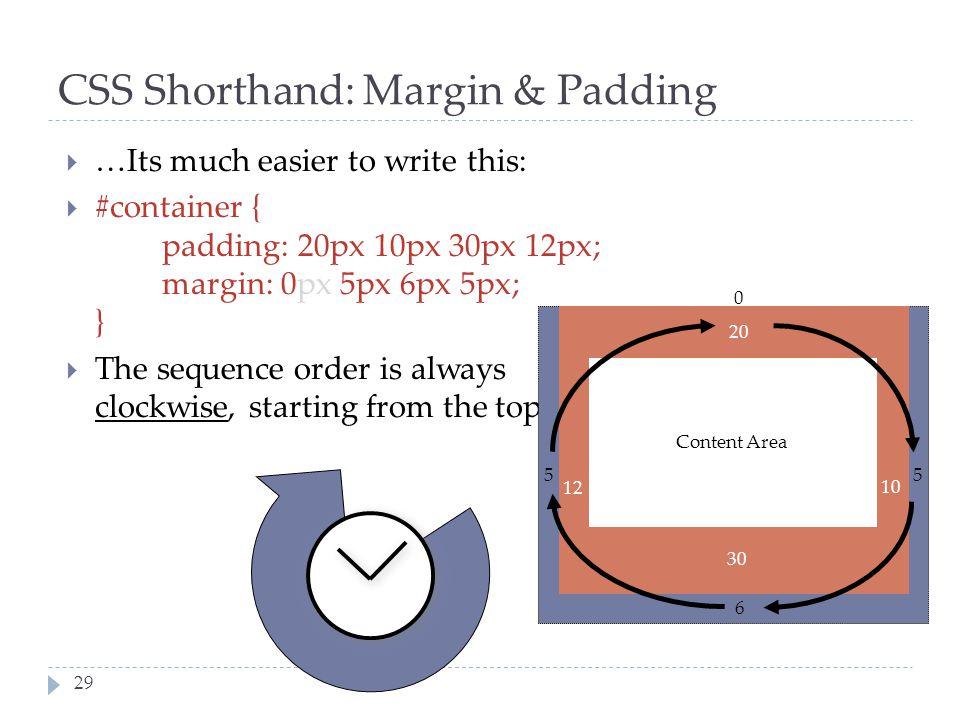 CSS Shorthand: Margin & Padding