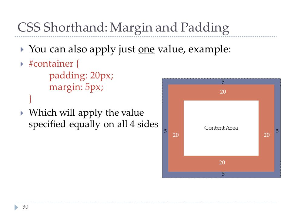 CSS Shorthand: Margin and Padding