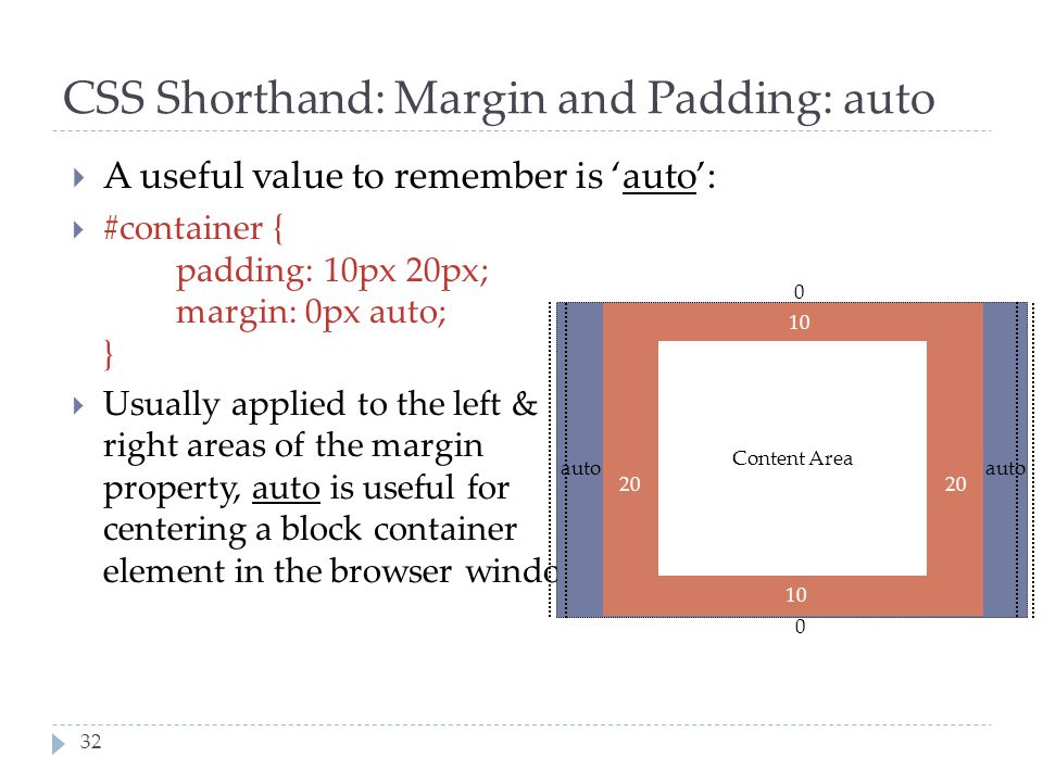 CSS Shorthand: Margin and Padding: auto