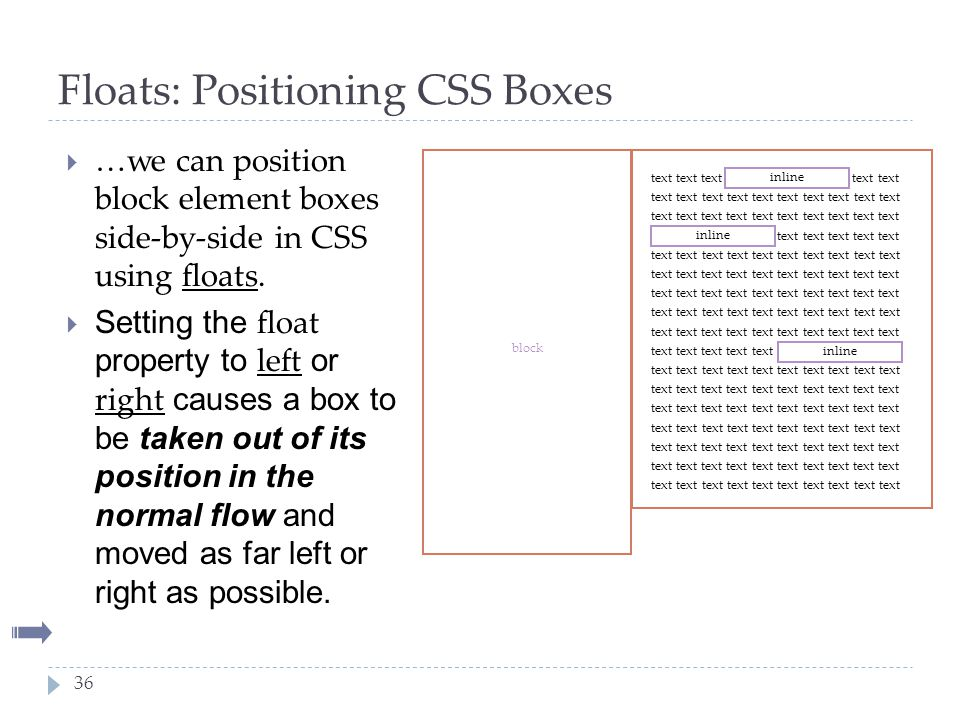 Floats: Positioning CSS Boxes