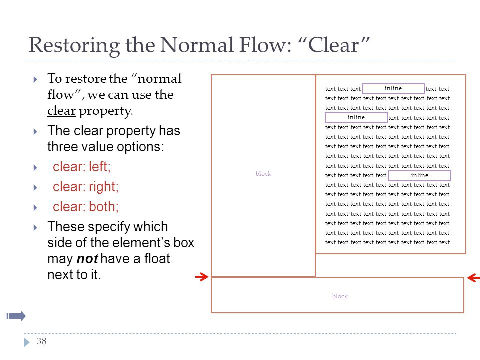 Restoring the Normal Flow: Clear
